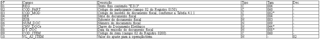 ATO COTEPE ICMS 44.10