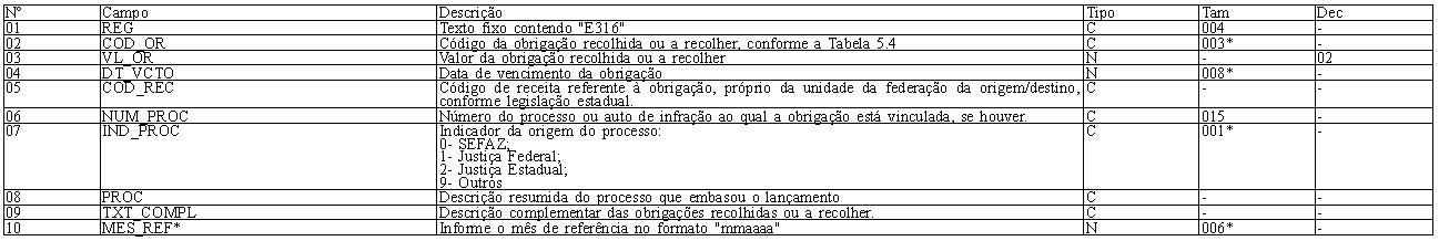 ATO COTEPE ICMS 44.11