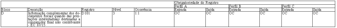 ATO COTEPE ICMS 44.2