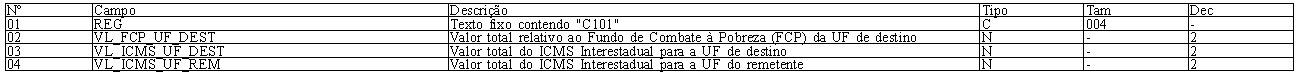 ATO COTEPE ICMS 44.4