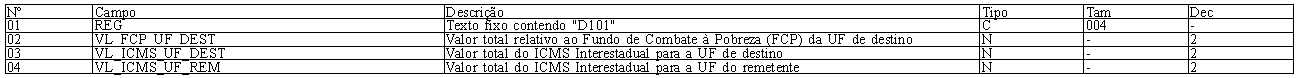 ATO COTEPE ICMS 44.5