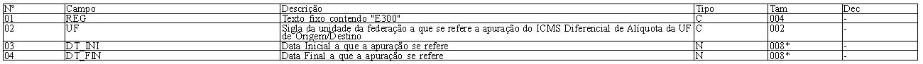 ATO COTEPE ICMS 44.6