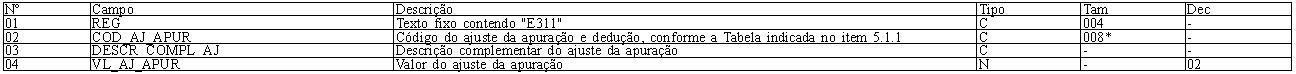 ATO COTEPE ICMS 44.8