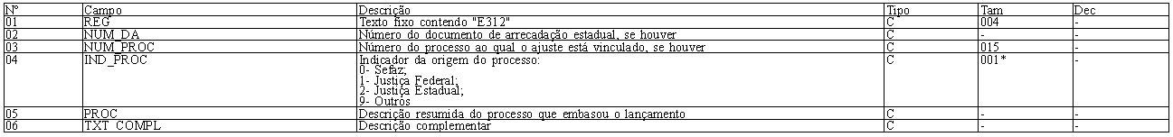 ATO COTEPE ICMS 44.9