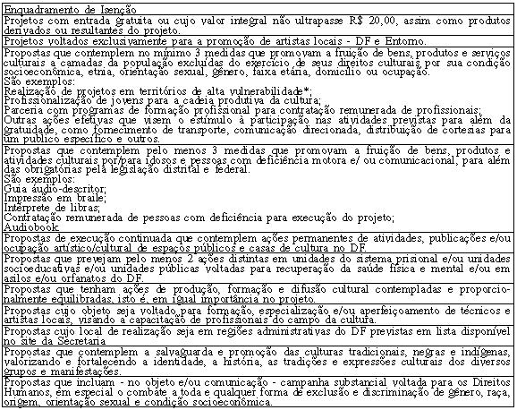 PROJETO CULTURAL 2