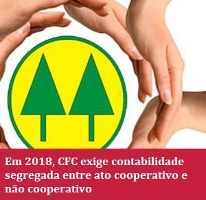 ATO COOPERATIVO CFC